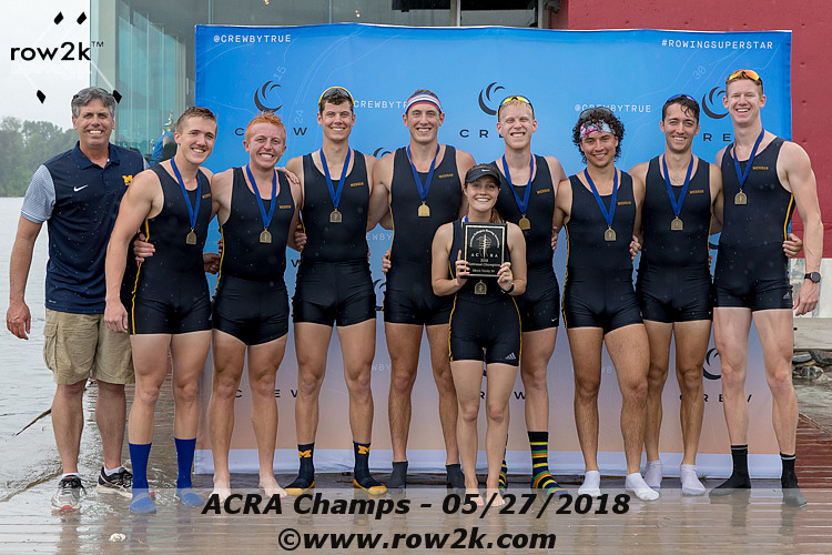American Collegiate Rowing Association Poll - June 1, 2018
