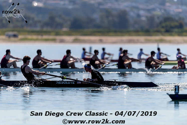 American Collegiate Rowing Association Poll - April 24, 2019